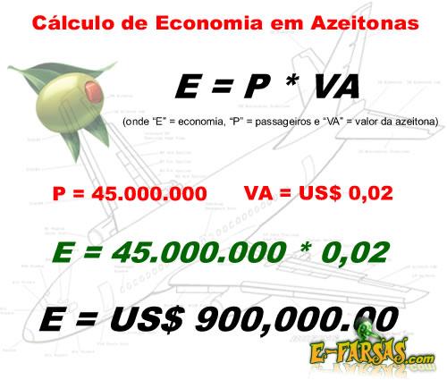 Cálculo de economia de azeitonas da American Airlines
