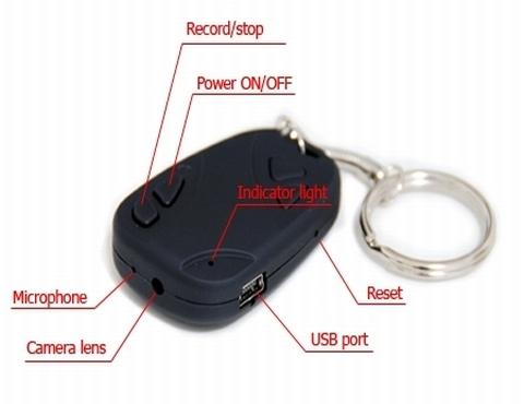 Chaveiros com rastreadores estão sendo distribuídos por ladrões para facilitar o furto! Será? (foto ilustrativa/ Reprodução)