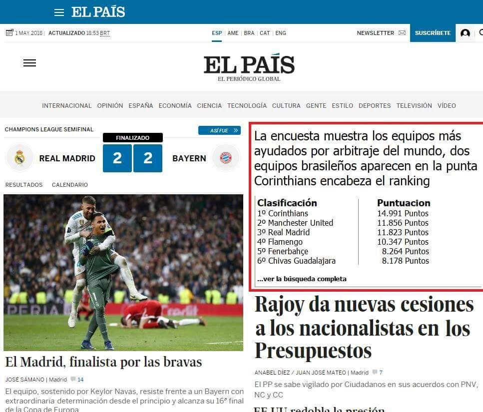 O Jornal El País Comprovou Que O Corinthians é O Time Mais