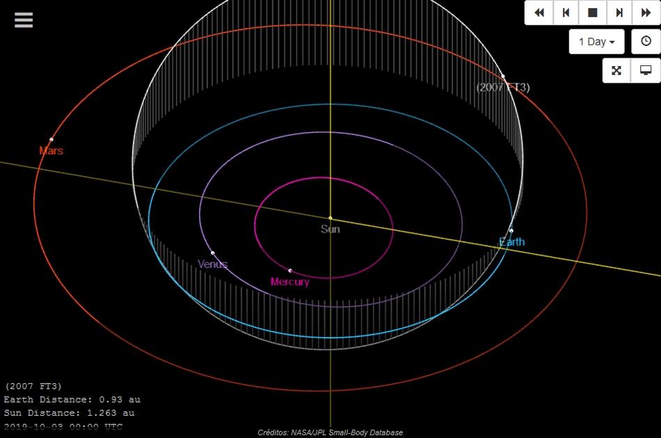A NASA afirmou que um asteroide poderá atingir a Terra em