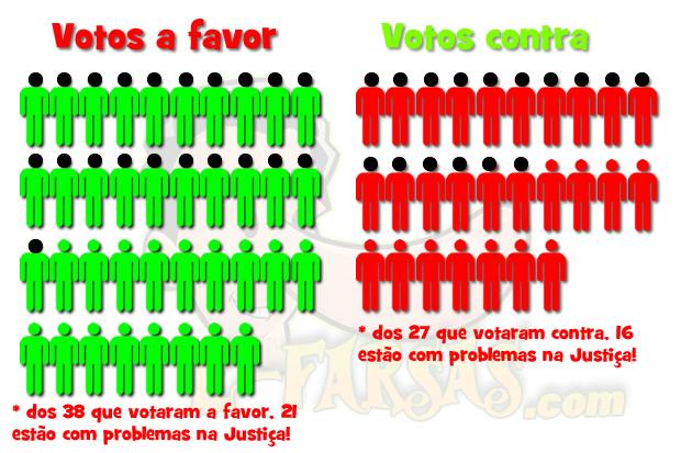 impeachment_correto