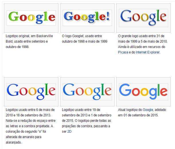 Logotipos do Google - Note que a sequência de cores é a mesma desde 1988! (foto: Reprodução/Wikipédia)