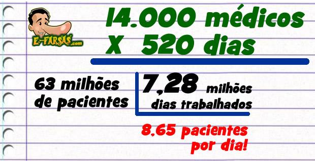 mais_medicos-contas