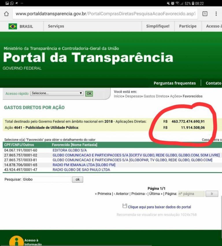 A Globo está apoiando Michel Temer porque recebeu 11 milhões do Governo?