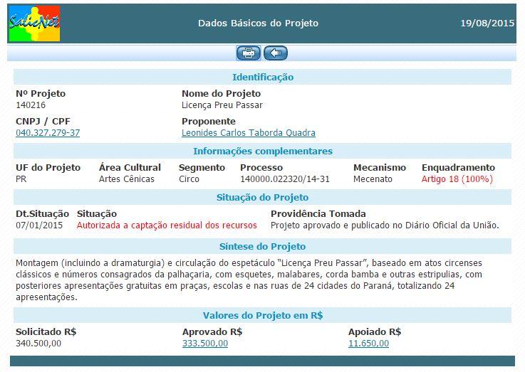 Dados retirados do site do Ministério da Cultura