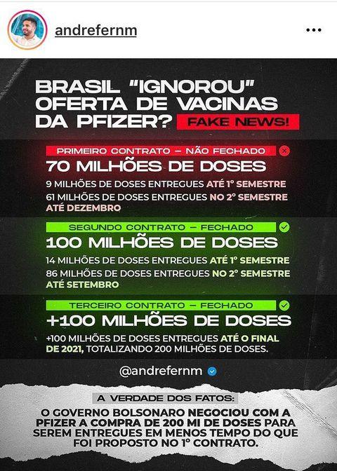 O Brasil ignorou a 1ª oferta de vacinas da Pfizer em prol de uma oferta melhor em 2021?
